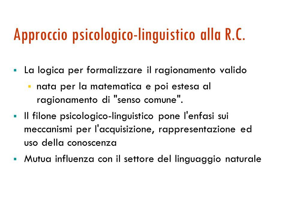 Schemi di rappresentazione della conoscenza  Schemi di R.C. procedurali  sistemi di produzione o a regole  Basati sulla logica  CP, FOL, contrazio