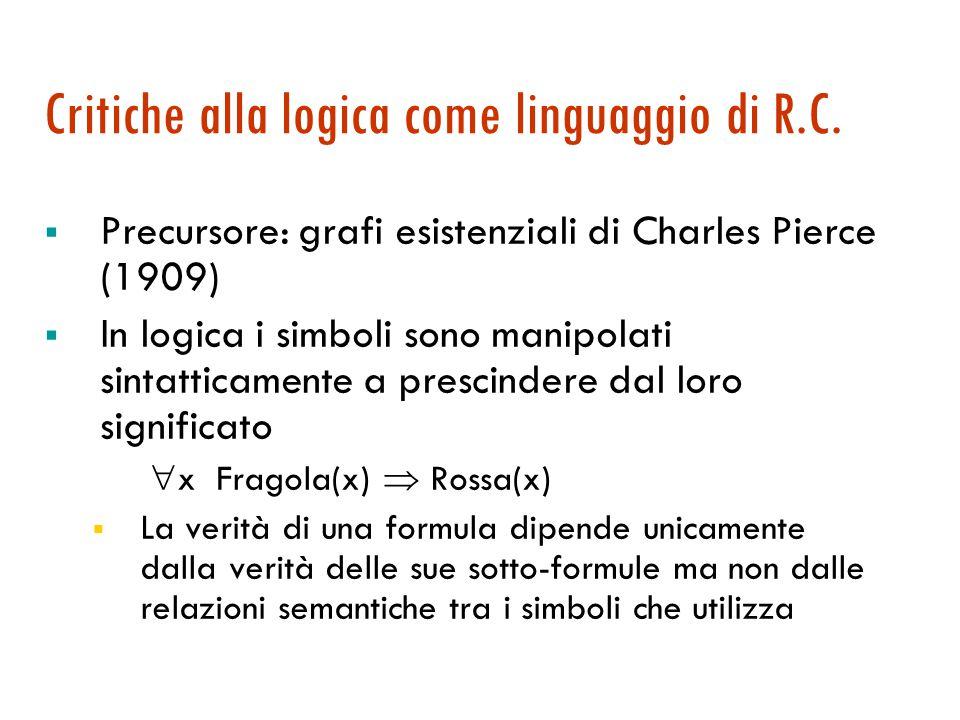 Approccio psicologico-linguistico alla R.C.  La logica per formalizzare il ragionamento valido  nata per la matematica e poi estesa al ragionamento