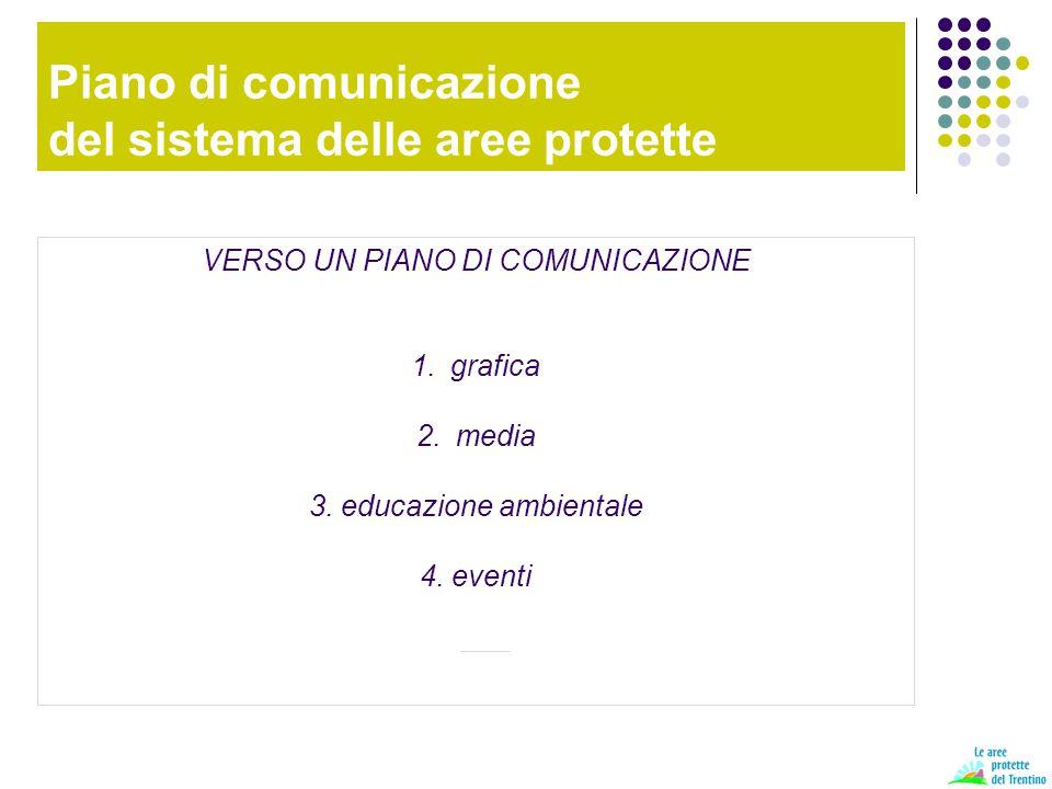 Le aree protette del Trentino Piano di comunicazione del sistema delle aree protette VERSO UN PIANO DI COMUNICAZIONE 1.grafica 2.media 3. educazione a
