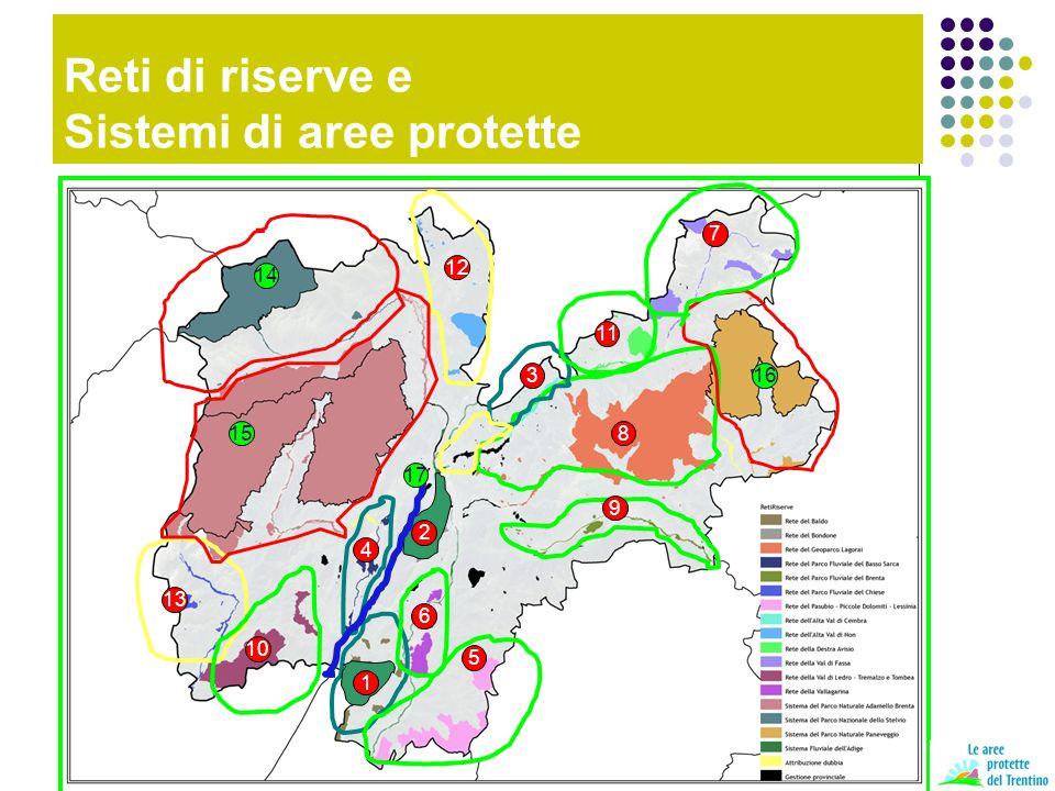 Reti di riserve e Sistemi di aree protette 1 2 3 5 4 7 8 9 10 11 12 13 14 15 16 17 6