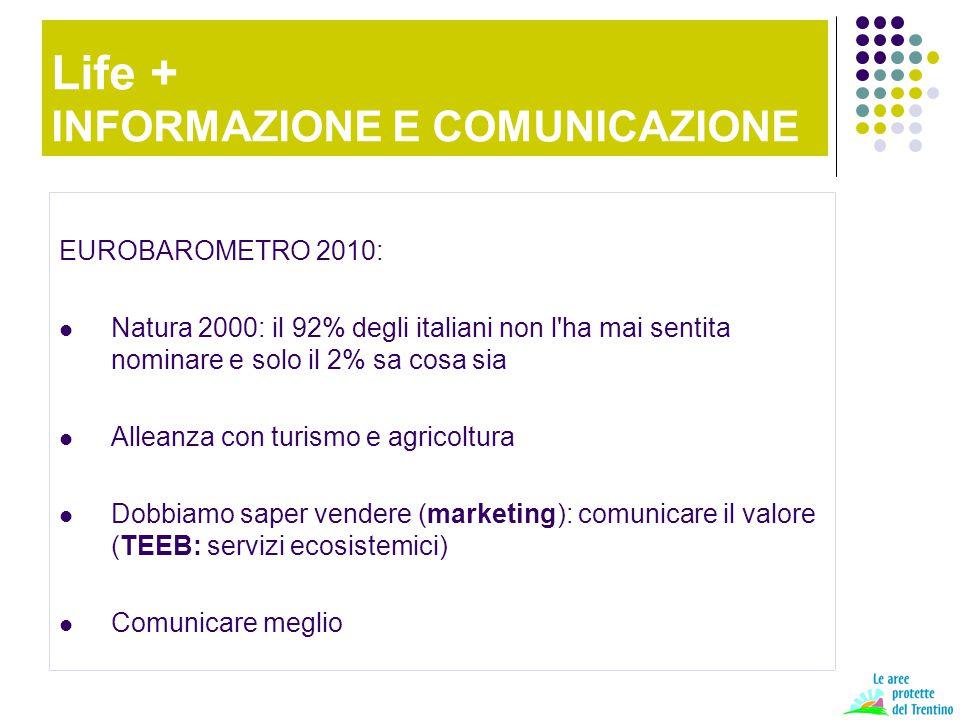 EUROBAROMETRO 2010: Natura 2000: il 92% degli italiani non l ha mai sentita nominare e solo il 2% sa cosa sia Alleanza con turismo e agricoltura Dobbiamo saper vendere (marketing): comunicare il valore (TEEB: servizi ecosistemici) Comunicare meglio Life + INFORMAZIONE E COMUNICAZIONE