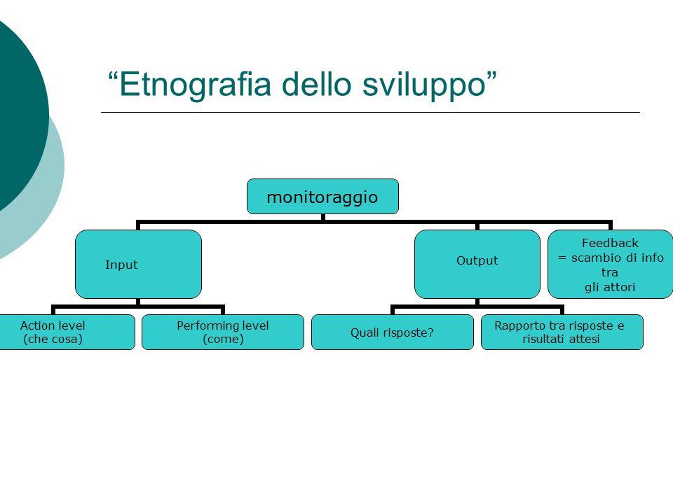 Etnografia dello sviluppo monitoraggio Input Action level (che cosa) Performing level (come) Output Quali risposte.