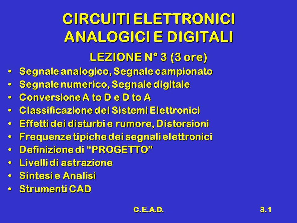 C.E.A.D.3.1 CIRCUITI ELETTRONICI ANALOGICI E DIGITALI LEZIONE N° 3 (3 ore) Segnale analogico, Segnale campionatoSegnale analogico, Segnale campionato Segnale numerico, Segnale digitaleSegnale numerico, Segnale digitale Conversione A to D e D to AConversione A to D e D to A Classificazione dei Sistemi ElettroniciClassificazione dei Sistemi Elettronici Effetti dei disturbi e rumore, DistorsioniEffetti dei disturbi e rumore, Distorsioni Frequenze tipiche dei segnali elettroniciFrequenze tipiche dei segnali elettronici Definizione di PROGETTO Definizione di PROGETTO Livelli di astrazioneLivelli di astrazione Sintesi e AnalisiSintesi e Analisi Strumenti CADStrumenti CAD