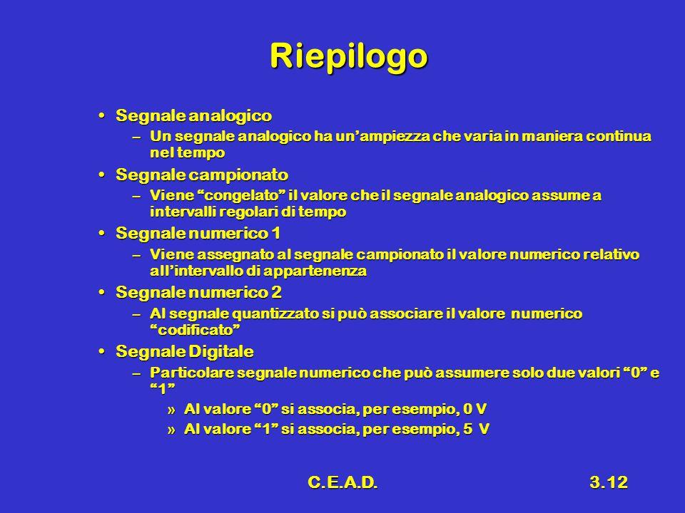 C.E.A.D.3.12 Riepilogo Segnale analogicoSegnale analogico –Un segnale analogico ha un'ampiezza che varia in maniera continua nel tempo Segnale campion