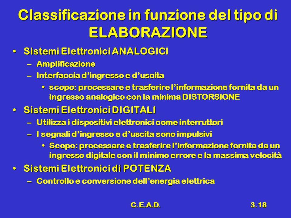 C.E.A.D.3.18 Classificazione in funzione del tipo di ELABORAZIONE Sistemi Elettronici ANALOGICISistemi Elettronici ANALOGICI –Amplificazione –Interfac
