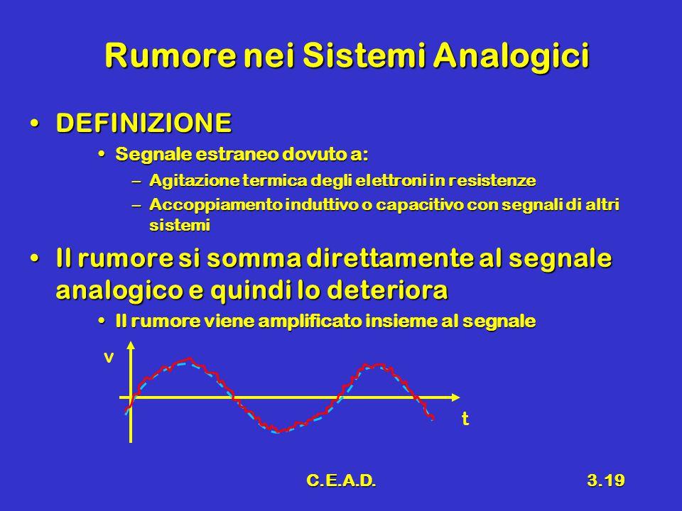 C.E.A.D.3.19 Rumore nei Sistemi Analogici DEFINIZIONEDEFINIZIONE Segnale estraneo dovuto a:Segnale estraneo dovuto a: –Agitazione termica degli elettr