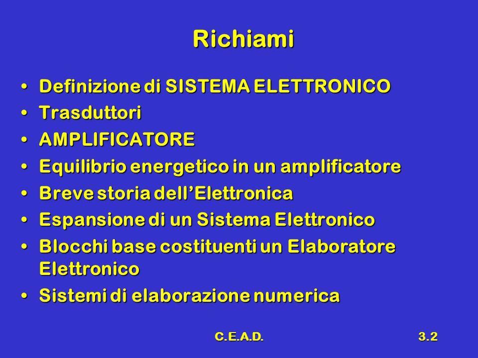 C.E.A.D.3.2 Richiami Definizione di SISTEMA ELETTRONICODefinizione di SISTEMA ELETTRONICO TrasduttoriTrasduttori AMPLIFICATOREAMPLIFICATORE Equilibrio energetico in un amplificatoreEquilibrio energetico in un amplificatore Breve storia dell'ElettronicaBreve storia dell'Elettronica Espansione di un Sistema ElettronicoEspansione di un Sistema Elettronico Blocchi base costituenti un Elaboratore ElettronicoBlocchi base costituenti un Elaboratore Elettronico Sistemi di elaborazione numericaSistemi di elaborazione numerica