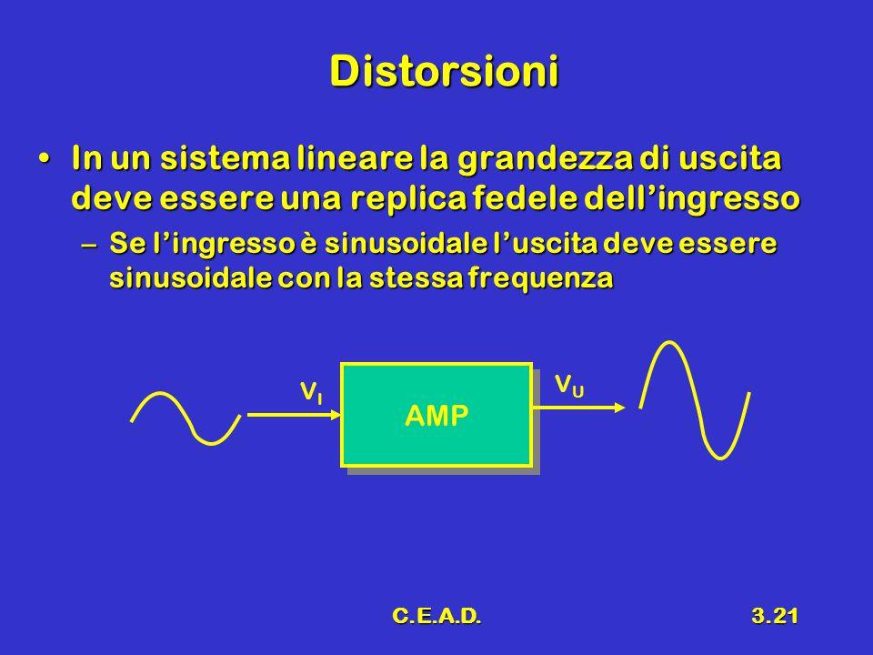 C.E.A.D.3.21 Distorsioni In un sistema lineare la grandezza di uscita deve essere una replica fedele dell'ingressoIn un sistema lineare la grandezza d