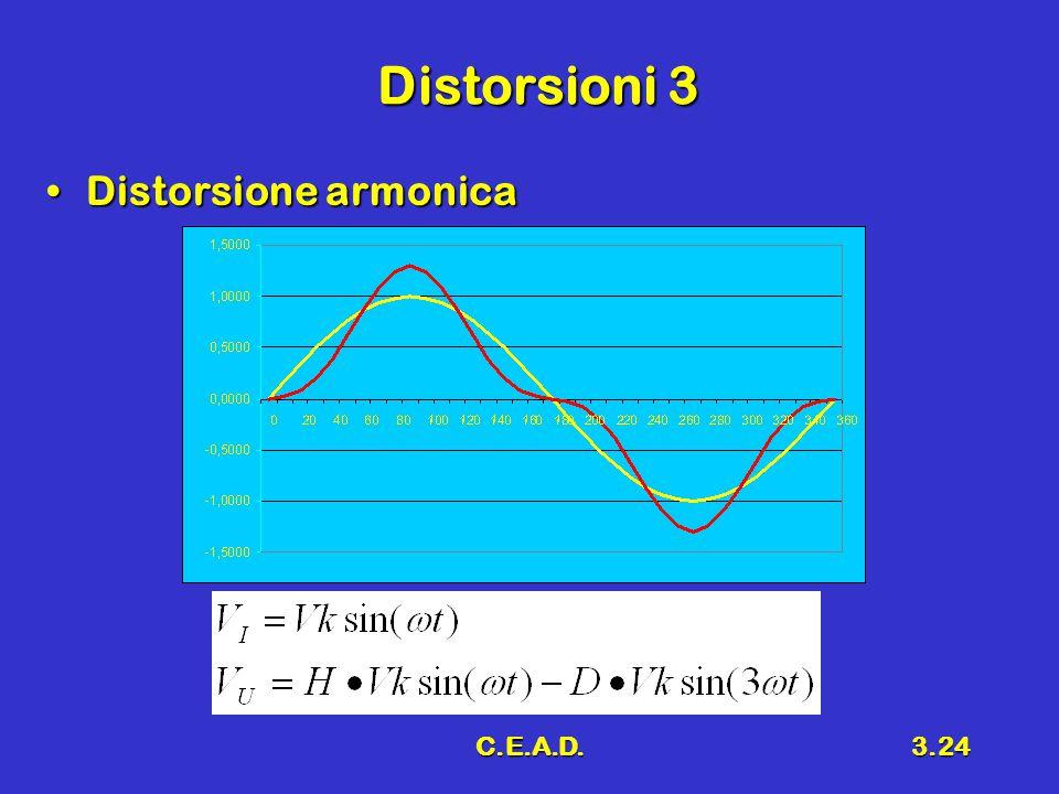 C.E.A.D.3.24 Distorsioni 3 Distorsione armonicaDistorsione armonica