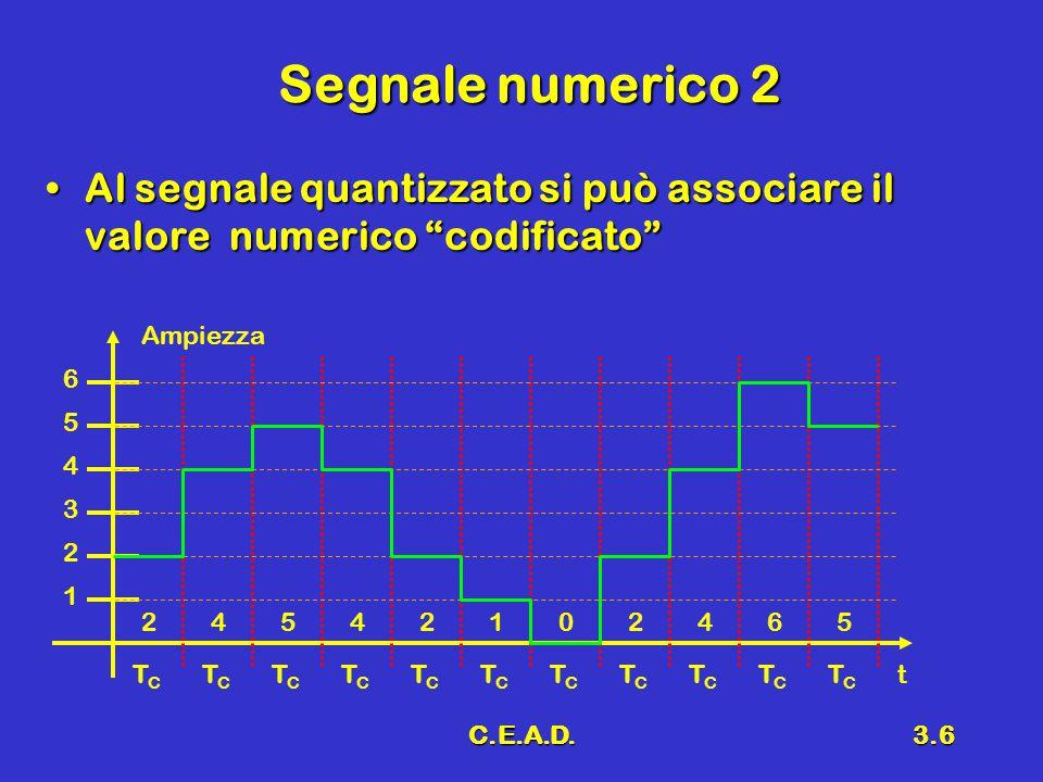 C.E.A.D.3.6 Segnale numerico 2 Al segnale quantizzato si può associare il valore numerico codificato Al segnale quantizzato si può associare il valore numerico codificato Ampiezza t 1 2 3 4 5 6 TCTC TCTC TCTC TCTC TCTC TCTC TCTC TCTC TCTC TCTC TCTC 24542102465