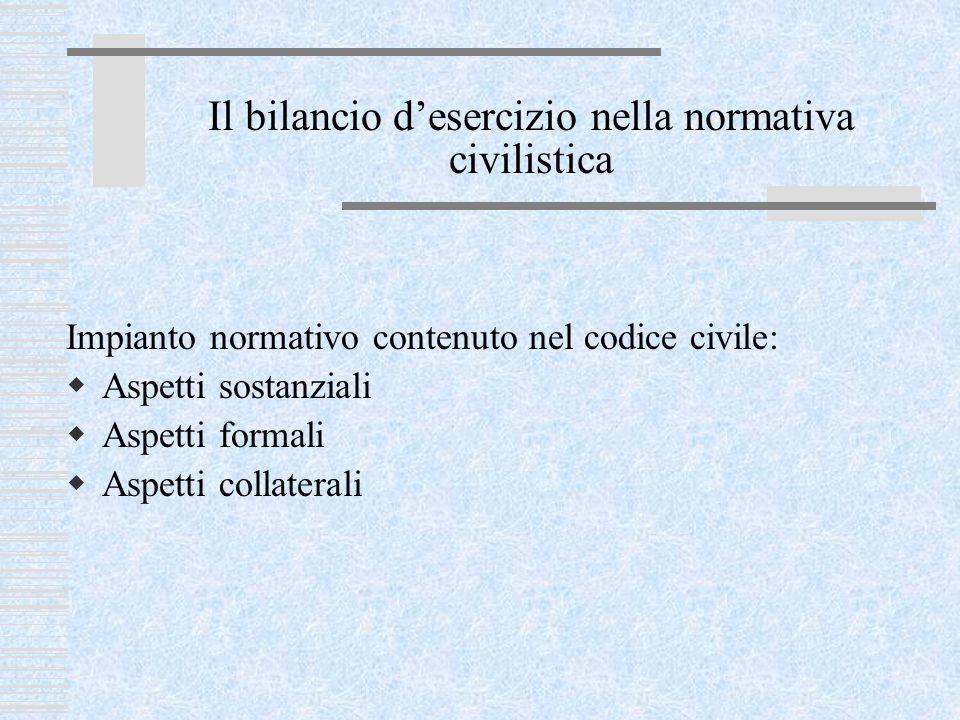 Clausola generale art.2423 (principi di verità e correttezza) 2.