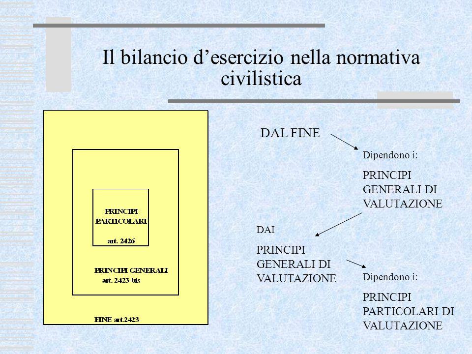 Il bilancio d'esercizio nella normativa civilistica  Aspetti formali: Si riferiscono al modello di Stato Patrimoniale (art.