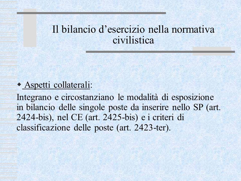 Principi di redazione del bilancio d'esercizio  Clausola generale art.