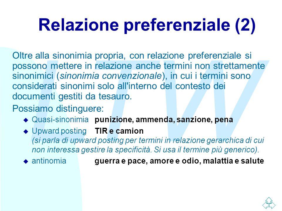 LTW Relazione preferenziale (2) Oltre alla sinonimia propria, con relazione preferenziale si possono mettere in relazione anche termini non strettamente sinonimici (sinonimia convenzionale), in cui i termini sono considerati sinonimi solo all interno del contesto dei documenti gestiti da tesauro.