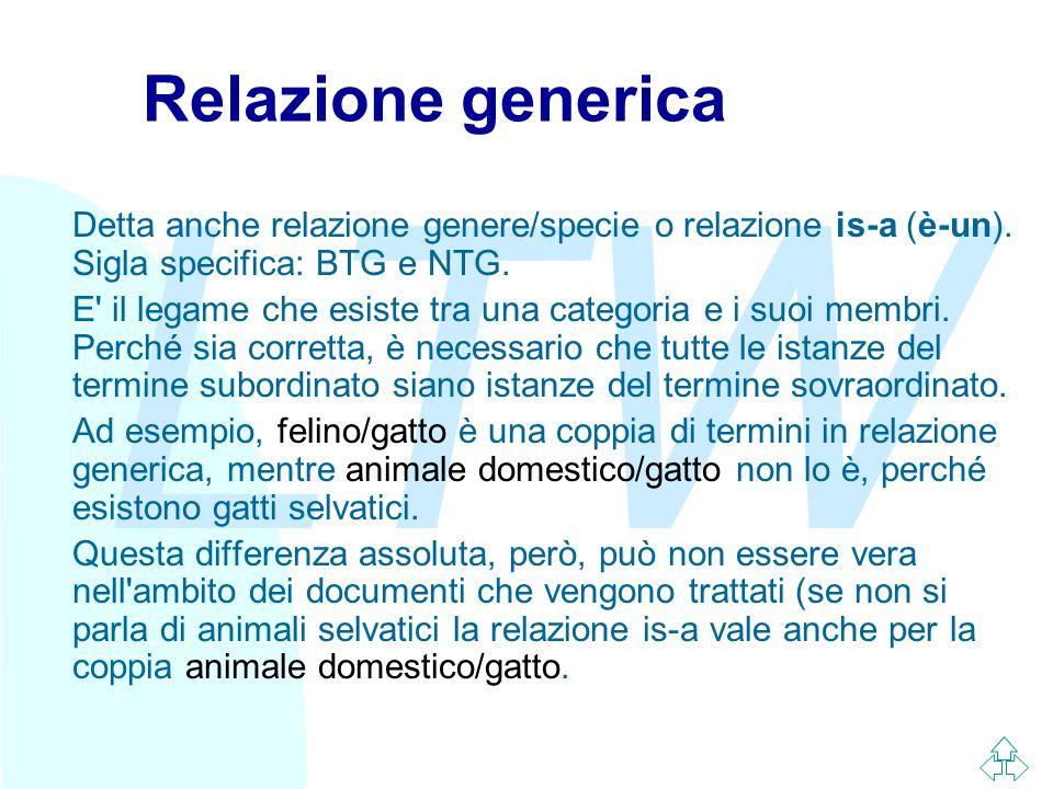LTW Relazione generica Detta anche relazione genere/specie o relazione is-a (è-un).