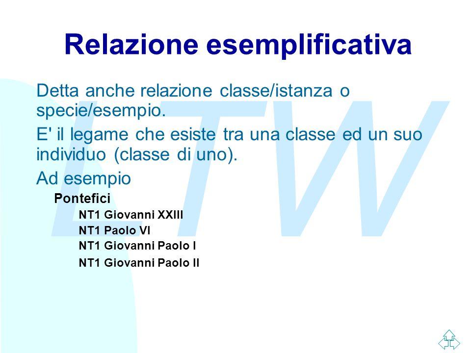 LTW Relazione esemplificativa Detta anche relazione classe/istanza o specie/esempio.
