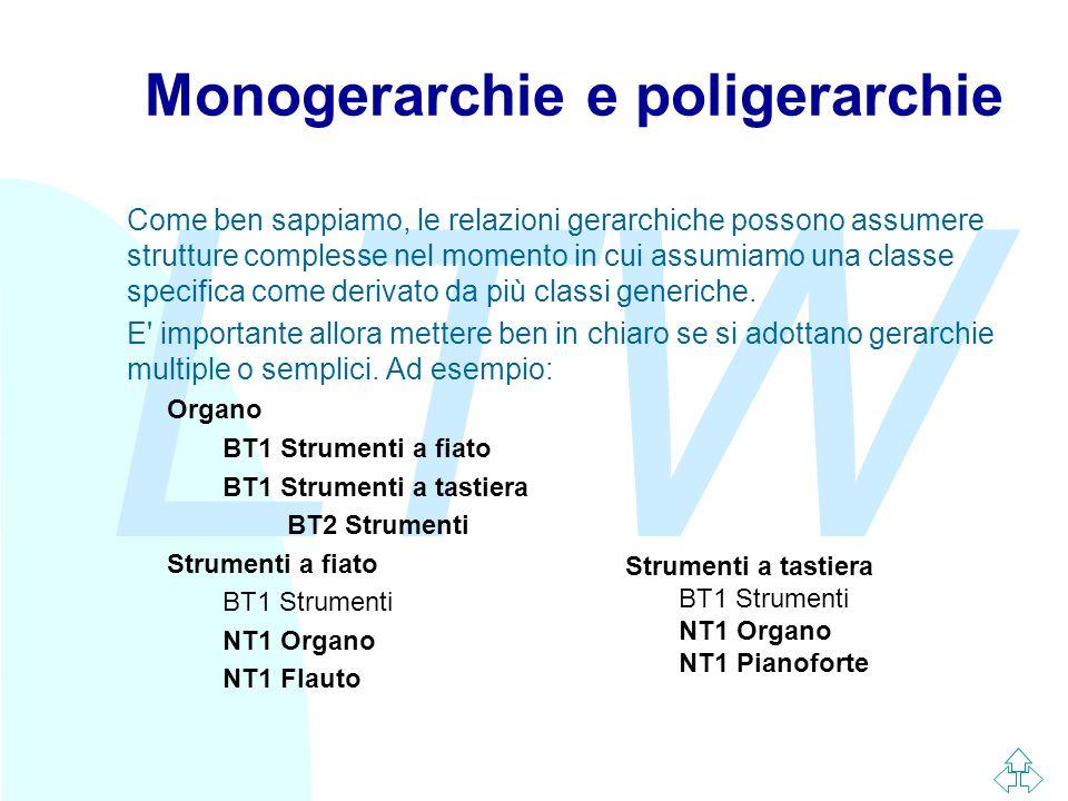 LTW Monogerarchie e poligerarchie Come ben sappiamo, le relazioni gerarchiche possono assumere strutture complesse nel momento in cui assumiamo una classe specifica come derivato da più classi generiche.