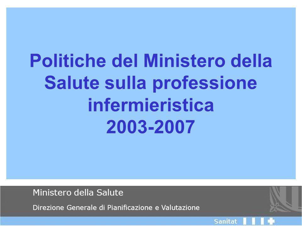 Politiche del Ministero della Salute sulla professione infermieristica 2003-2007 Ministero della Salute Direzione Generale di Pianificazione e Valutaz