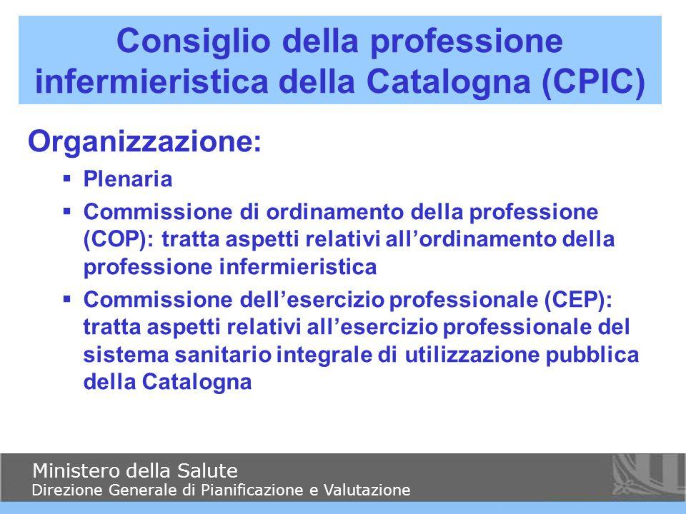 Organizzazione:  Plenaria  Commissione di ordinamento della professione (COP): tratta aspetti relativi all'ordinamento della professione infermieris