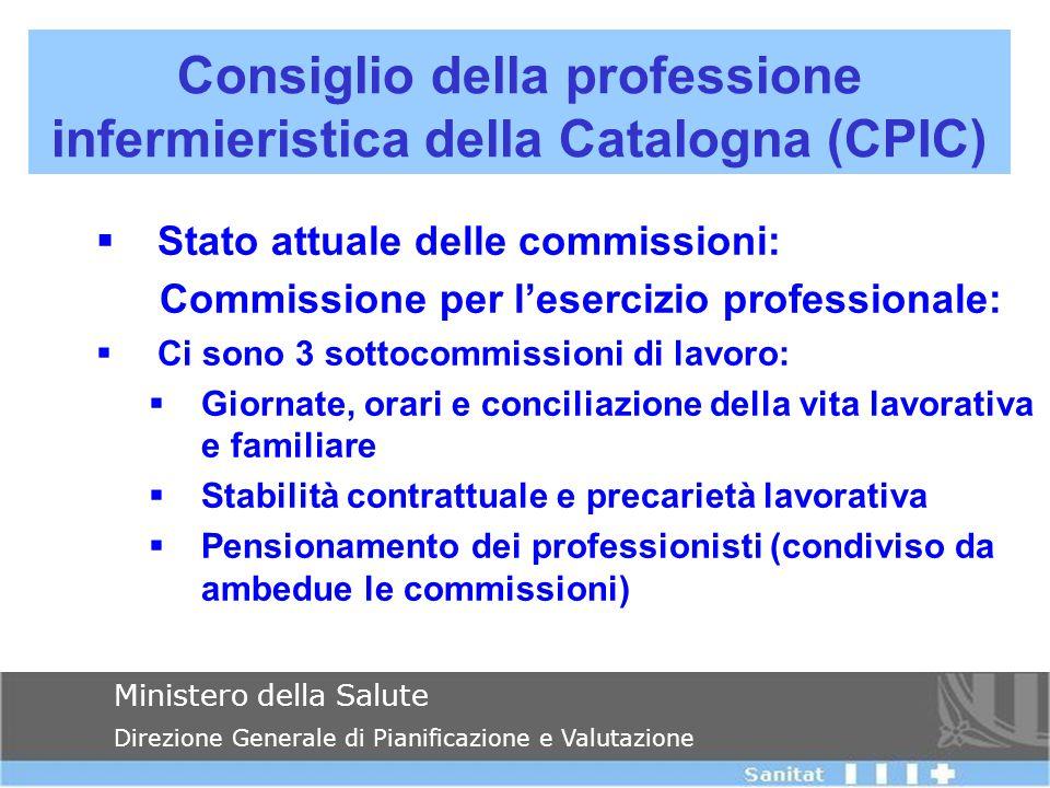  Stato attuale delle commissioni: Commissione per l'esercizio professionale:  Ci sono 3 sottocommissioni di lavoro:  Giornate, orari e conciliazion