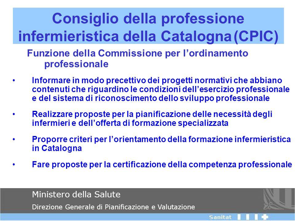 Funzione della Commissione per l'ordinamento professionale Informare in modo precettivo dei progetti normativi che abbiano contenuti che riguardino le