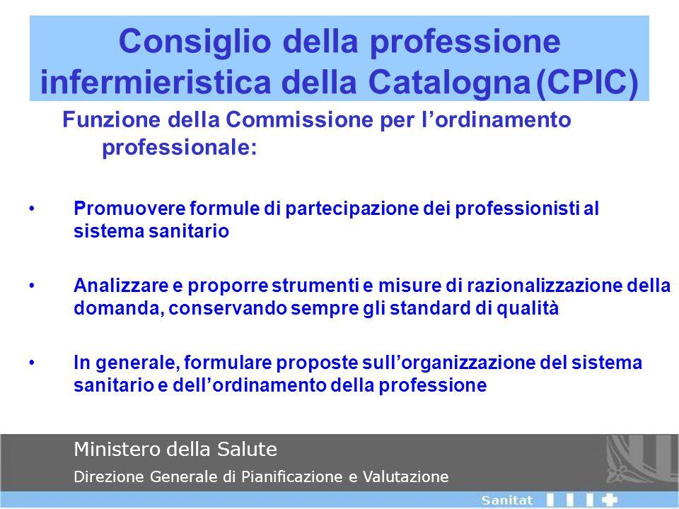 Funzione della Commissione per l'ordinamento professionale: Promuovere formule di partecipazione dei professionisti al sistema sanitario Analizzare e
