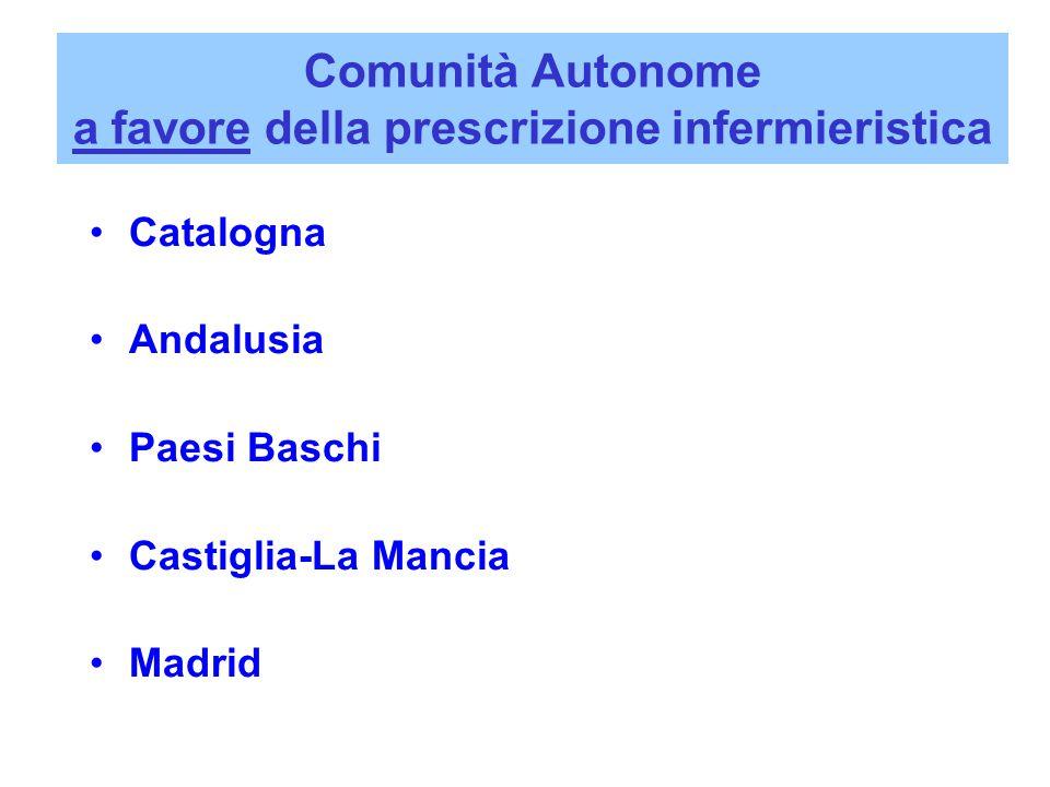 Comunità Autonome a favore della prescrizione infermieristica Catalogna Andalusia Paesi Baschi Castiglia-La Mancia Madrid