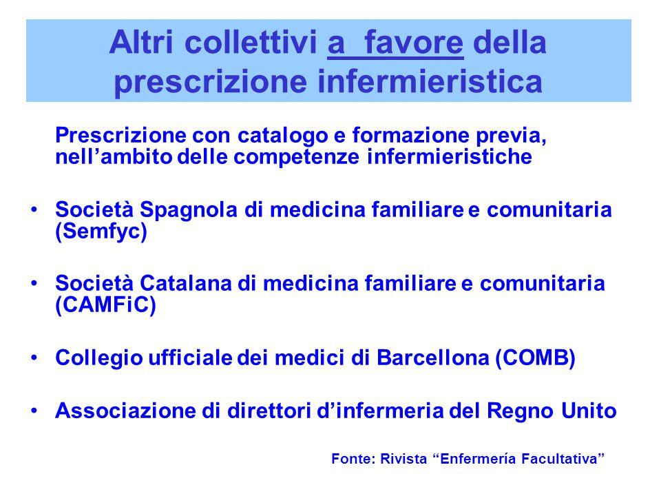 Altri collettivi a favore della prescrizione infermieristica Prescrizione con catalogo e formazione previa, nell'ambito delle competenze infermieristi