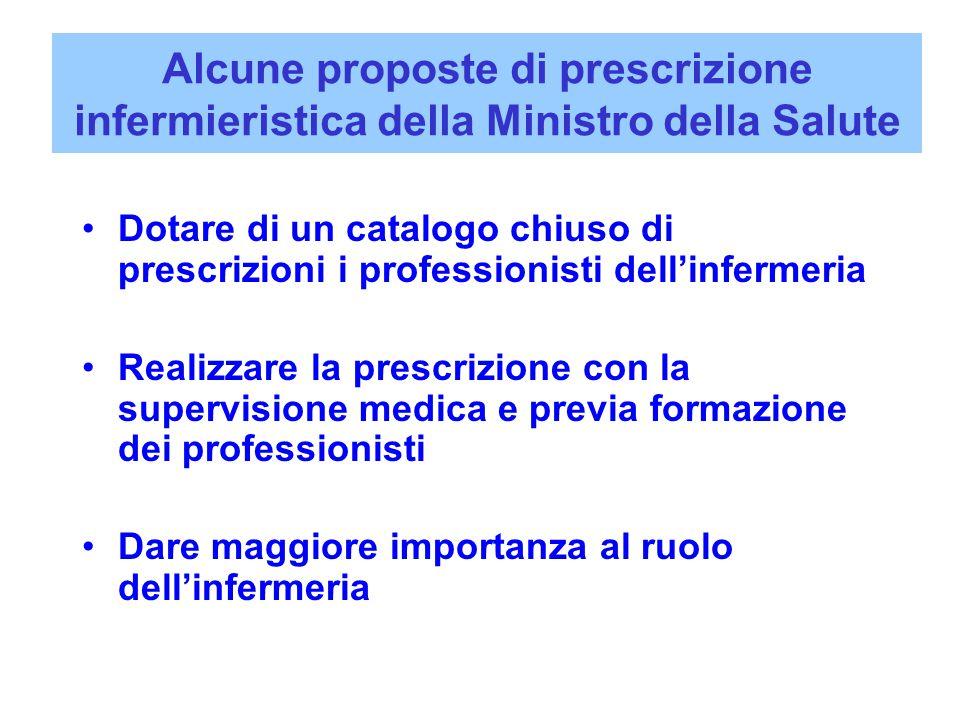 Alcune proposte di prescrizione infermieristica della Ministro della Salute Dotare di un catalogo chiuso di prescrizioni i professionisti dell'inferme