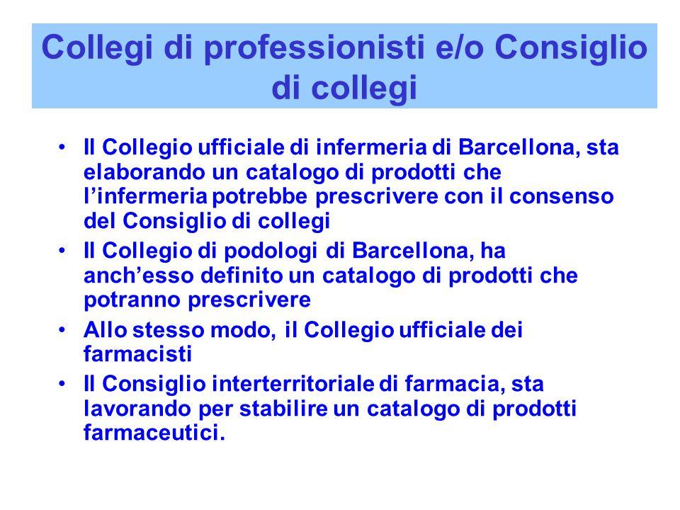 Collegi di professionisti e/o Consiglio di collegi Il Collegio ufficiale di infermeria di Barcellona, sta elaborando un catalogo di prodotti che l'inf