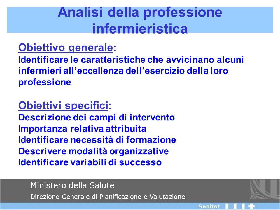 Analisi della professione infermieristica Ministero della Salute Direzione Generale di Pianificazione e Valutazione Obiettivo generale: Identificare l