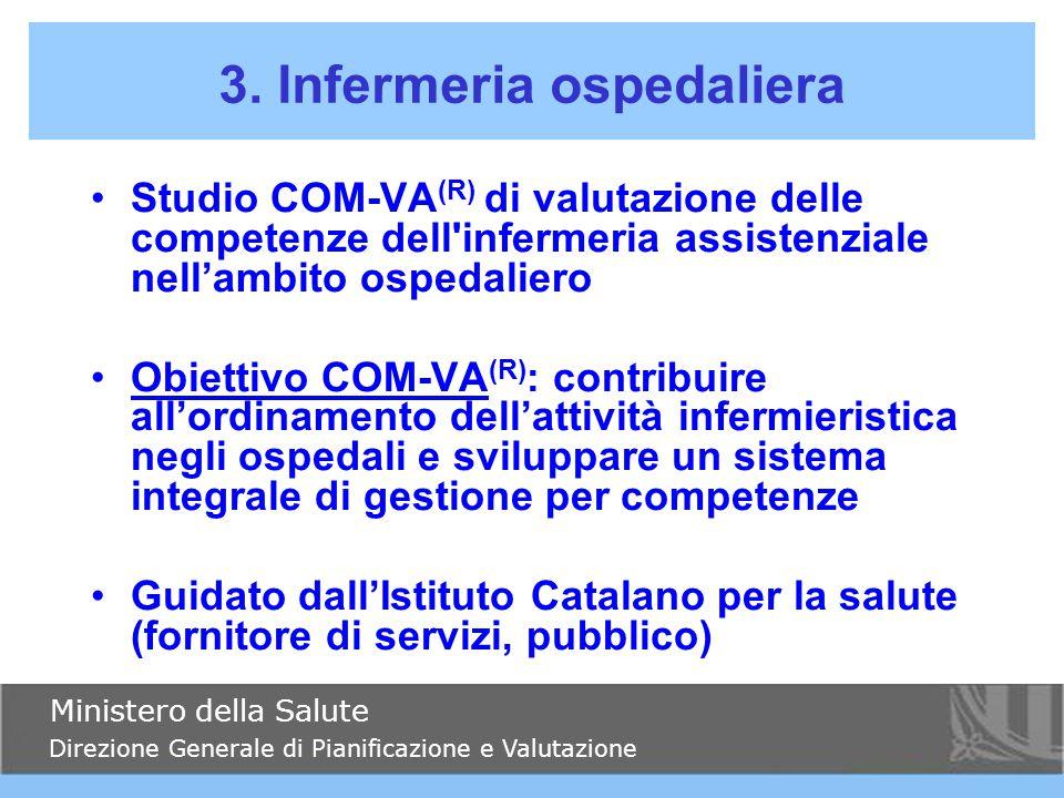 Studio COM-VA (R) di valutazione delle competenze dell infermeria assistenziale nell'ambito ospedaliero Obiettivo COM-VA (R) : contribuire all'ordinamento dell'attività infermieristica negli ospedali e sviluppare un sistema integrale di gestione per competenze Guidato dall'Istituto Catalano per la salute (fornitore di servizi, pubblico) 3.