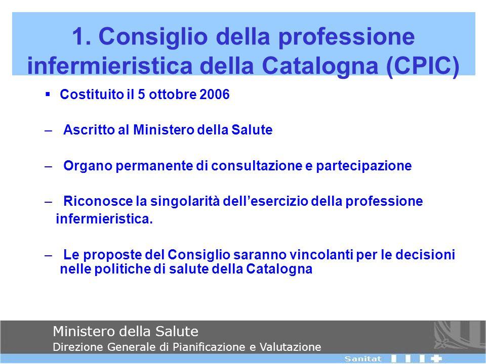 Potenziare il lavoro degli ausiliari di infermeria Creazione dell'Alleanza per la Sicurezza dei pazienti Studio demografico delle professioni sanitarie in Catalogna Servizio telefonico Sanitat Respon (Sanità Risponde).