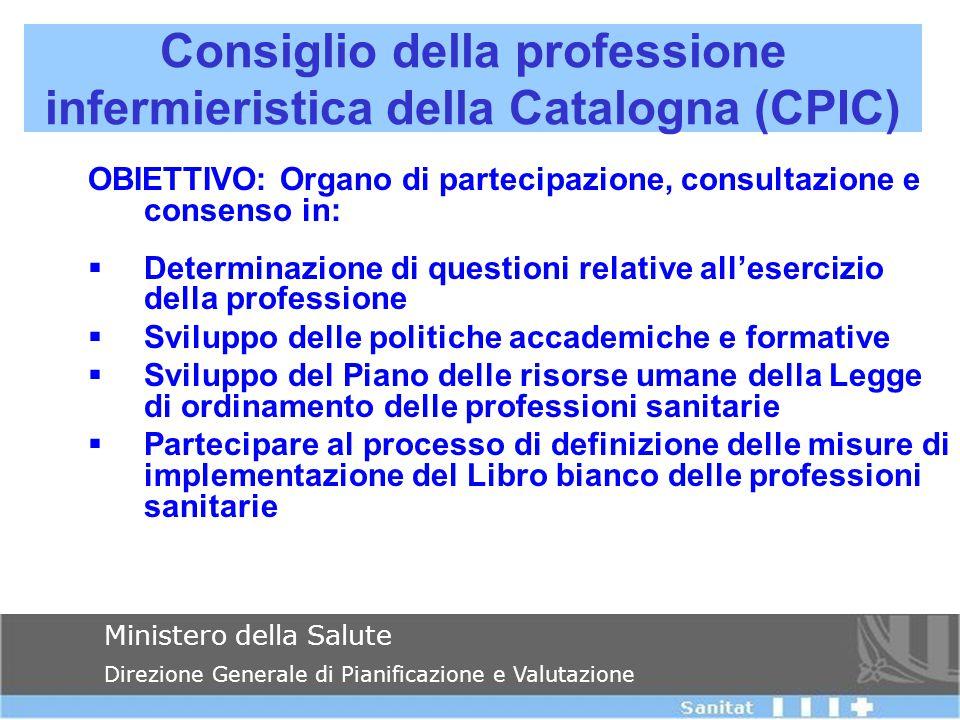 OBIETTIVO: Organo di partecipazione, consultazione e consenso in:  Determinazione di questioni relative all'esercizio della professione  Sviluppo de