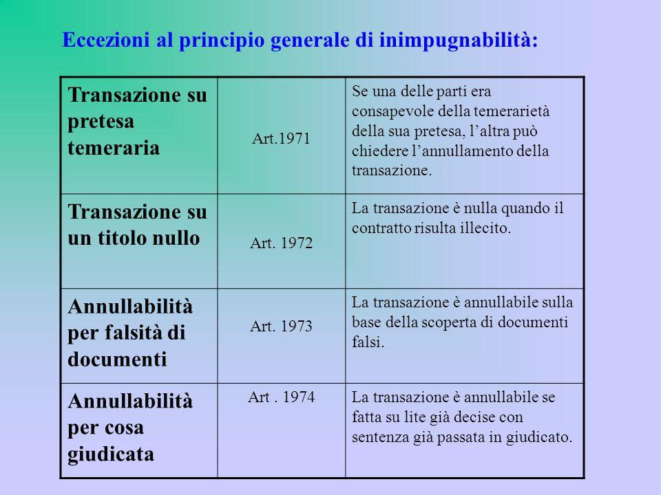 Transazione su pretesa temeraria Art.1971 Se una delle parti era consapevole della temerarietà della sua pretesa, l'altra può chiedere l'annullamento della transazione.