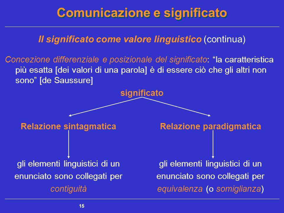 Comunicazione e significato 15 Il significato come valore linguistico (continua) Concezione differenziale e posizionale del significato: la caratteristica più esatta [dei valori di una parola] è di essere ciò che gli altri non sono [de Saussure] significato Relazione sintagmatica gli elementi linguistici di un enunciato sono collegati per contiguità Relazione paradigmatica gli elementi linguistici di un enunciato sono collegati per equivalenza (o somiglianza)