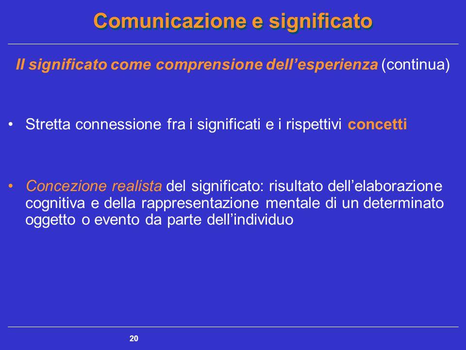 Comunicazione e significato 20 Il significato come comprensione dell'esperienza (continua) Stretta connessione fra i significati e i rispettivi concetti Concezione realista del significato: risultato dell'elaborazione cognitiva e della rappresentazione mentale di un determinato oggetto o evento da parte dell'individuo