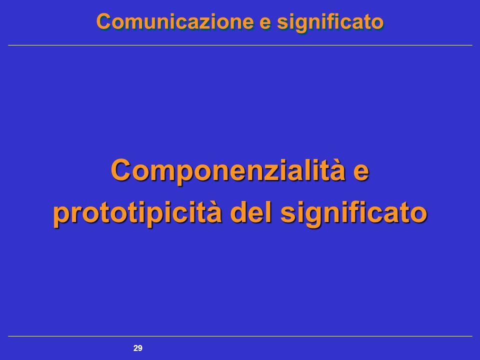 Comunicazione e significato 29 Componenzialità e prototipicità del significato