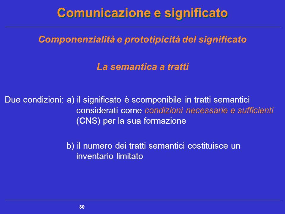 Comunicazione e significato 30 Componenzialità e prototipicità del significato La semantica a tratti Due condizioni: a) il significato è scomponibile in tratti semantici considerati come condizioni necessarie e sufficienti (CNS) per la sua formazione b) il numero dei tratti semantici costituisce un inventario limitato
