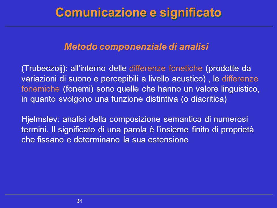 Comunicazione e significato 31 Metodo componenziale di analisi (Trubeczoij): all'interno delle differenze fonetiche (prodotte da variazioni di suono e percepibili a livello acustico), le differenze fonemiche (fonemi) sono quelle che hanno un valore linguistico, in quanto svolgono una funzione distintiva (o diacritica) Hjelmslev: analisi della composizione semantica di numerosi termini.