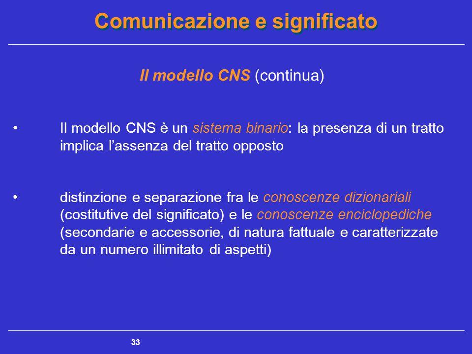 Comunicazione e significato 33 Il modello CNS (continua) Il modello CNS è un sistema binario: la presenza di un tratto implica l'assenza del tratto opposto distinzione e separazione fra le conoscenze dizionariali (costitutive del significato) e le conoscenze enciclopediche (secondarie e accessorie, di natura fattuale e caratterizzate da un numero illimitato di aspetti)