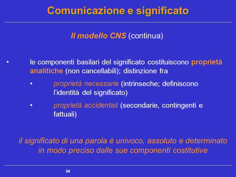 Comunicazione e significato 34 Il modello CNS (continua) le componenti basilari del significato costituiscono proprietà analitiche (non cancellabili); distinzione fra proprietà necessarie (intrinseche; definiscono l'identità del significato) proprietà accidentali (secondarie, contingenti e fattuali) il significato di una parola è univoco, assoluto e determinato in modo preciso dalle sue componenti costitutive
