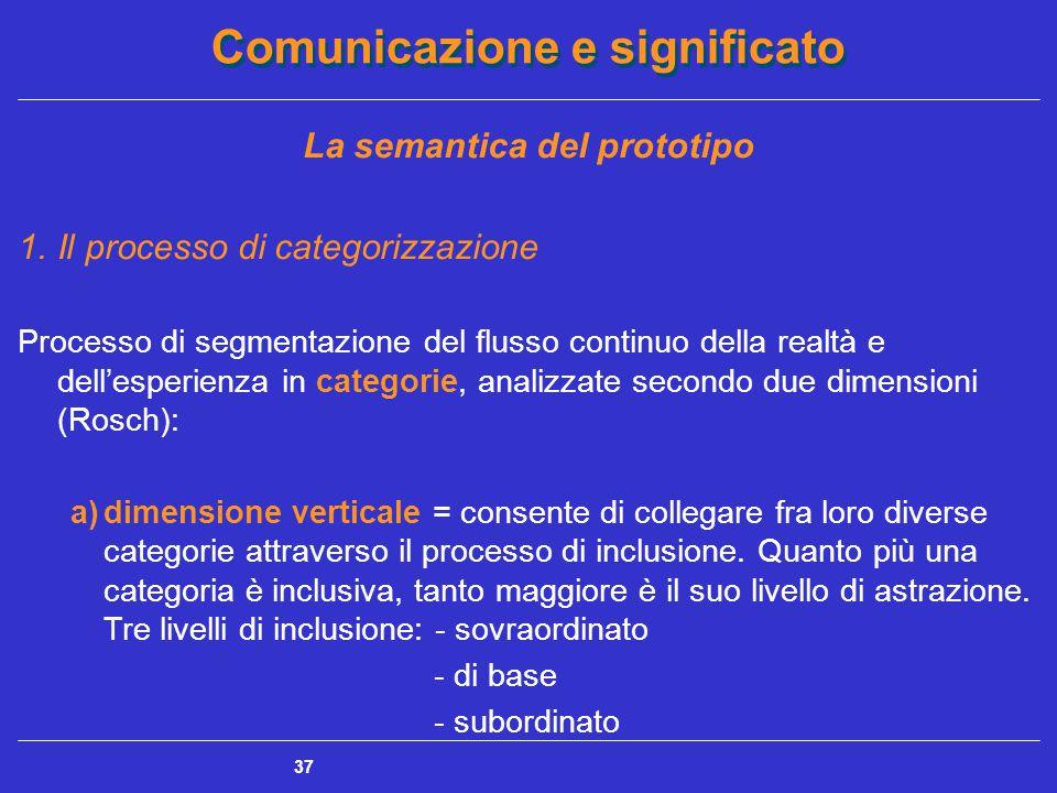 Comunicazione e significato 37 La semantica del prototipo 1.Il processo di categorizzazione Processo di segmentazione del flusso continuo della realtà e dell'esperienza in categorie, analizzate secondo due dimensioni (Rosch): a)dimensione verticale = consente di collegare fra loro diverse categorie attraverso il processo di inclusione.
