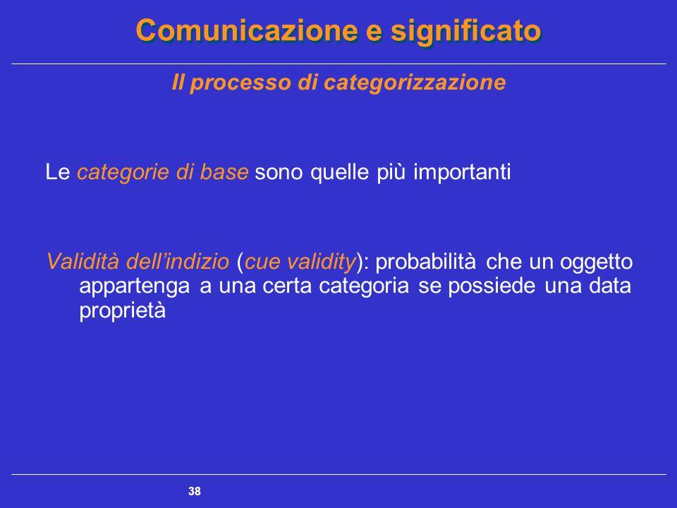 Comunicazione e significato 38 Il processo di categorizzazione Le categorie di base sono quelle più importanti Validità dell'indizio (cue validity): probabilità che un oggetto appartenga a una certa categoria se possiede una data proprietà