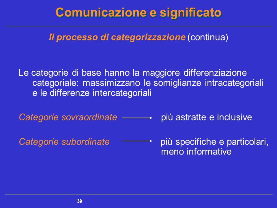 Comunicazione e significato 39 Il processo di categorizzazione (continua) Le categorie di base hanno la maggiore differenziazione categoriale: massimizzano le somiglianze intracategoriali e le differenze intercategoriali Categorie sovraordinate più astratte e inclusive Categorie subordinate più specifiche e particolari, meno informative