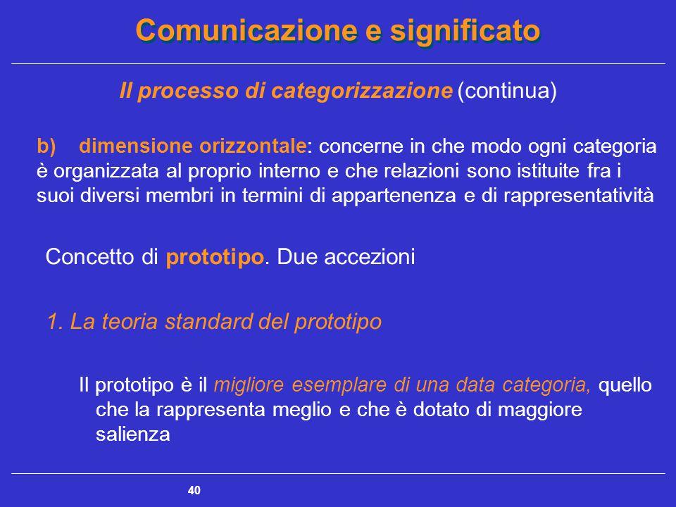 Comunicazione e significato 40 Il processo di categorizzazione (continua) b)dimensione orizzontale: concerne in che modo ogni categoria è organizzata al proprio interno e che relazioni sono istituite fra i suoi diversi membri in termini di appartenenza e di rappresentatività Concetto di prototipo.