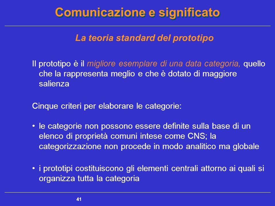 Comunicazione e significato 41 La teoria standard del prototipo Il prototipo è il migliore esemplare di una data categoria, quello che la rappresenta meglio e che è dotato di maggiore salienza Cinque criteri per elaborare le categorie: le categorie non possono essere definite sulla base di un elenco di proprietà comuni intese come CNS; la categorizzazione non procede in modo analitico ma globale i prototipi costituiscono gli elementi centrali attorno ai quali si organizza tutta la categoria