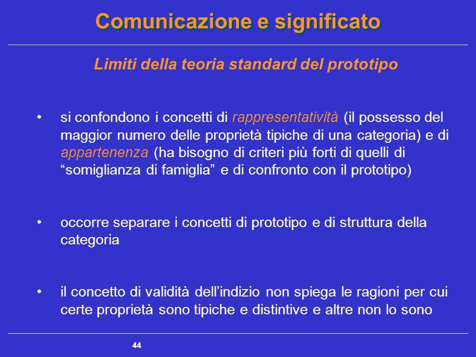 Comunicazione e significato 44 Limiti della teoria standard del prototipo si confondono i concetti di rappresentatività (il possesso del maggior numero delle proprietà tipiche di una categoria) e di appartenenza (ha bisogno di criteri più forti di quelli di somiglianza di famiglia e di confronto con il prototipo) occorre separare i concetti di prototipo e di struttura della categoria il concetto di validità dell'indizio non spiega le ragioni per cui certe proprietà sono tipiche e distintive e altre non lo sono