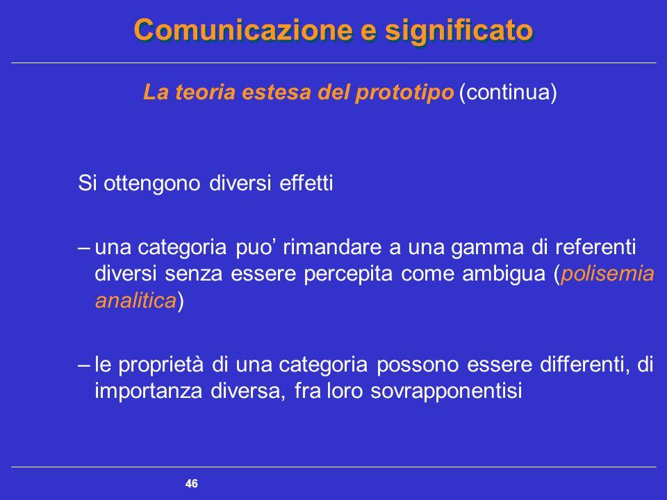 Comunicazione e significato 46 La teoria estesa del prototipo (continua) Si ottengono diversi effetti –una categoria puo' rimandare a una gamma di referenti diversi senza essere percepita come ambigua (polisemia analitica) –le proprietà di una categoria possono essere differenti, di importanza diversa, fra loro sovrapponentisi