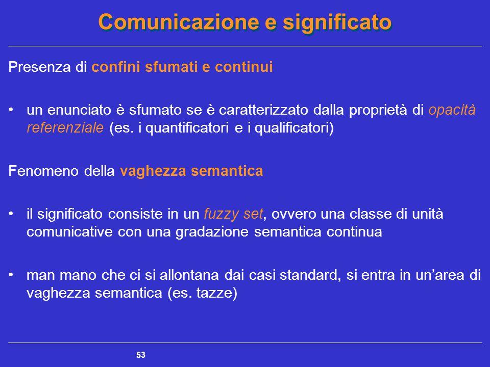 Comunicazione e significato 53 Presenza di confini sfumati e continui un enunciato è sfumato se è caratterizzato dalla proprietà di opacità referenziale (es.